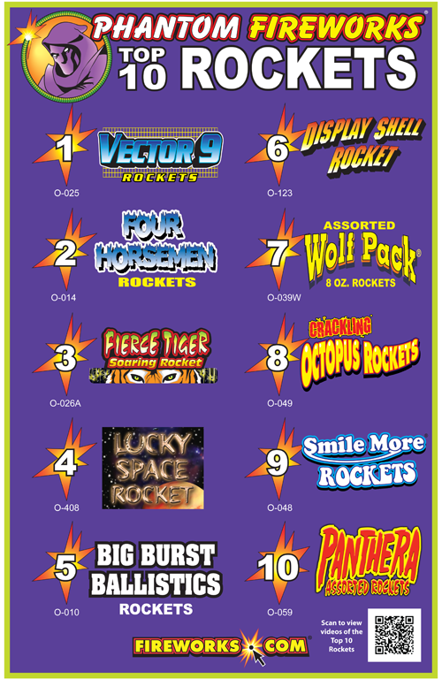 Top Fireworks Rockets Phantom Fireworks